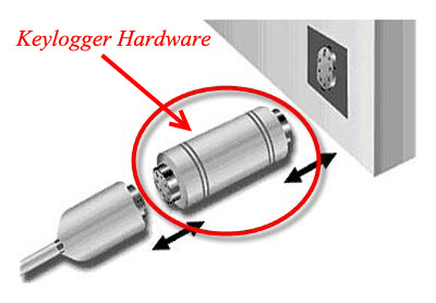 How To Detect Keylogger Software