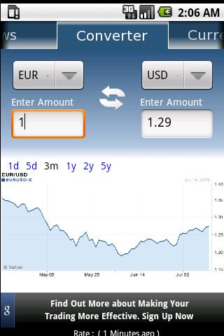 Free Financial Applications for Android Devices