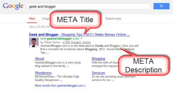 How Websites Get Listed Into SERP