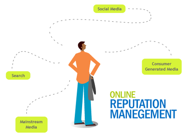 Image result for Online Reputation Management, Why It Is Needed By Many